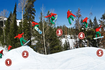 Learn to 360 on skis & snowboard