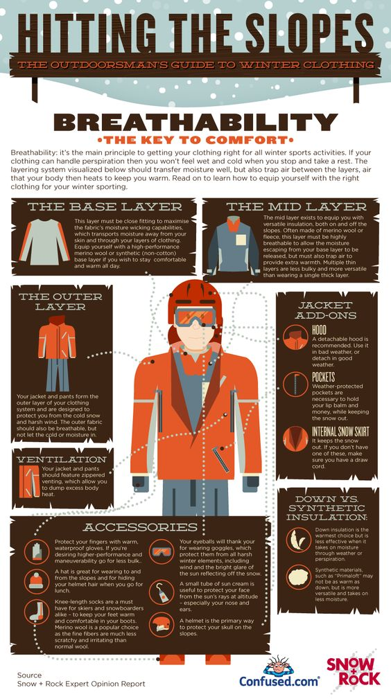 Guide to Winter Clothing