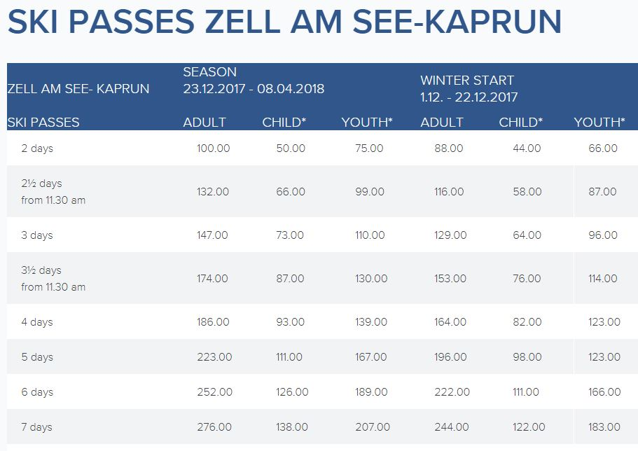 Kaprun and Zell am See ski Prices