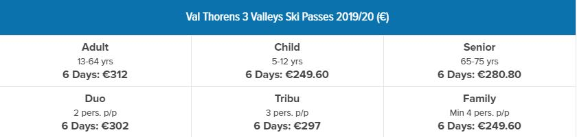 Val Thorens ski pass prices